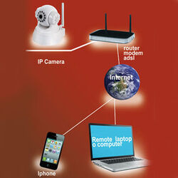 Video-camera IP Wireless, , large